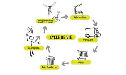 ACV : cas pratiques dans le monde de la transformation bio