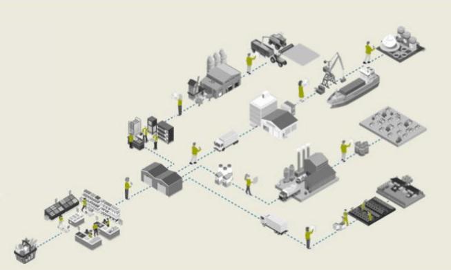 schema production alimentaire
