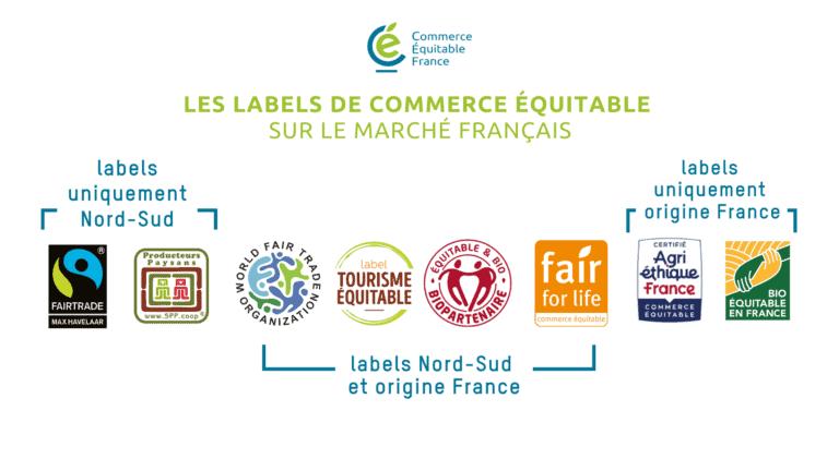 guide des labels de commerce équitable